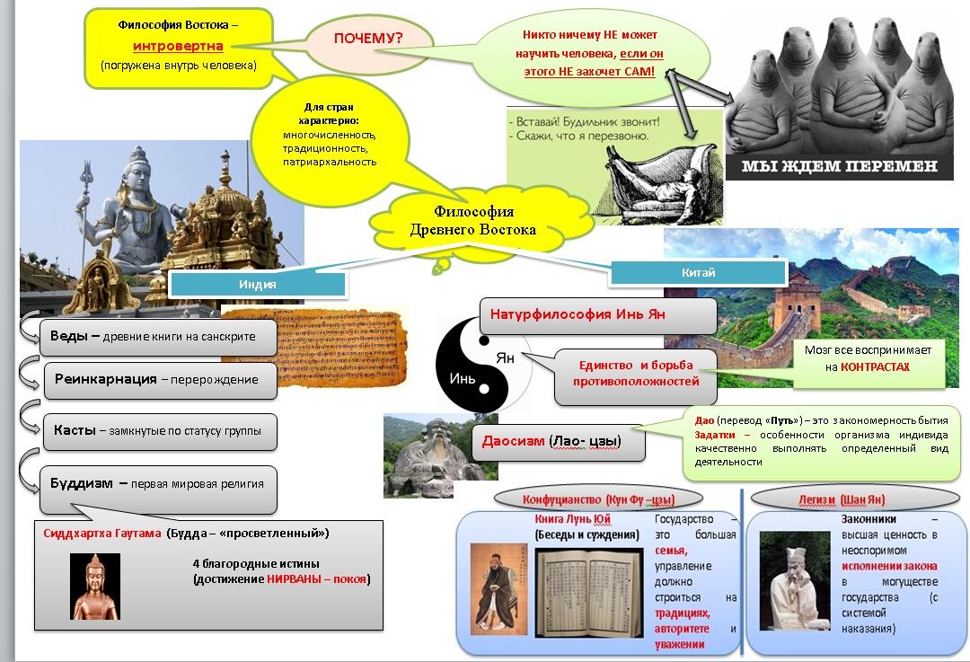 9 родников (чакр) в славянской системе и 7 чакр в восточной системе- ladstas — ЖЖ